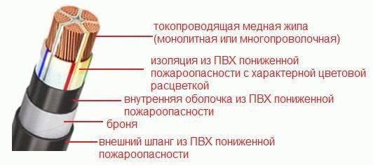 http://www.elektrolight.ru/upload/medialibrary/982/982f1a774c522320c5fecef3a0d5b8de.jpg